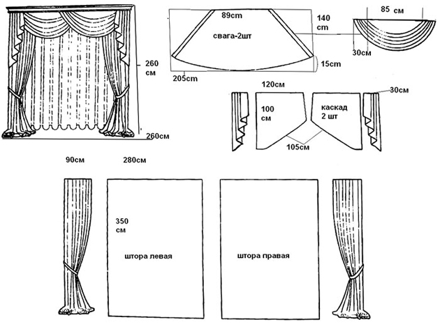 kak-sshit-shtory-svoimi-rukami (3)