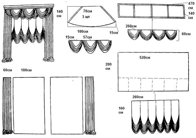 kak-sshit-shtory-svoimi-rukami (7)