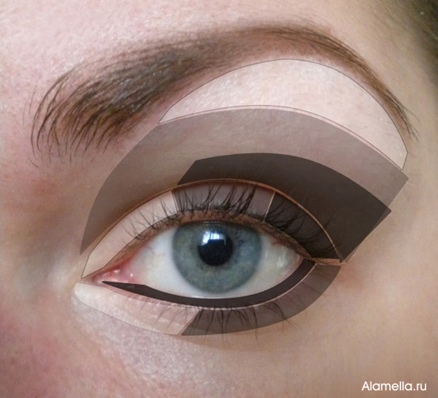 How to apply makeup for green eyes